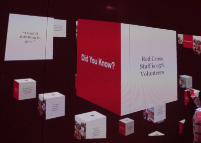 Red Cross – Interactive Touch Wall